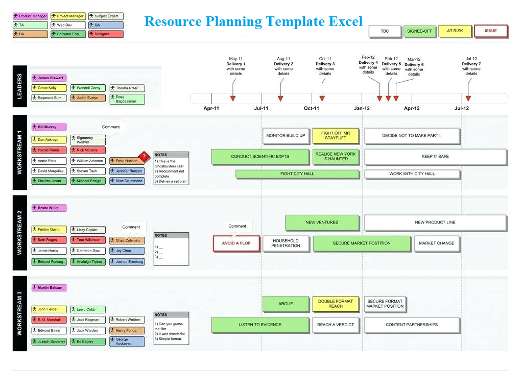 Download Resource Planning Template Excel Projectemplates How To Plan Project Management Templates Time Management Plan