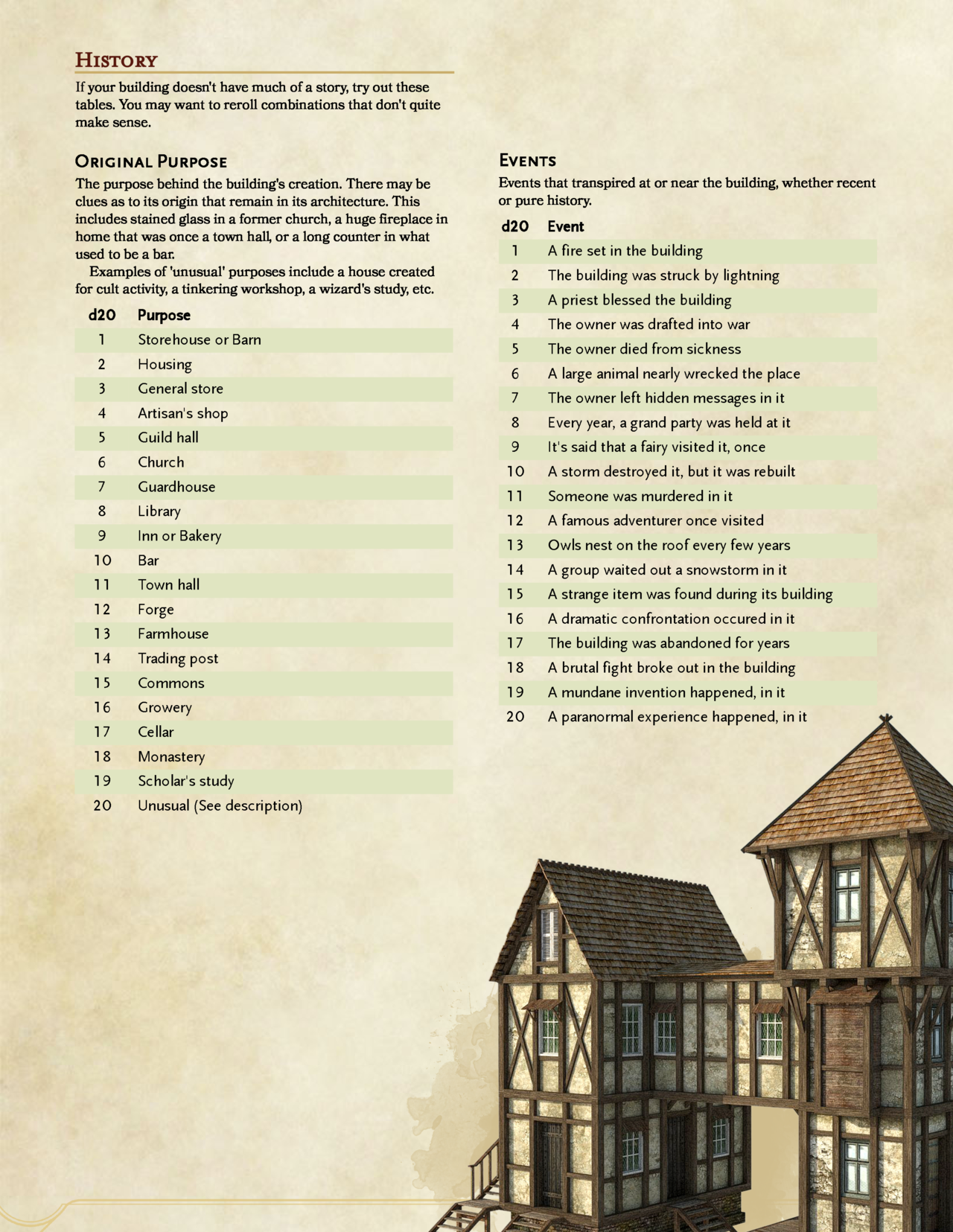 Basalt Dnd House Hunters D D Edition Alright On A More Serious Note I Was Inspired By A Rece Dungeons And Dragons Homebrew Dungeons And Dragons Game D D
