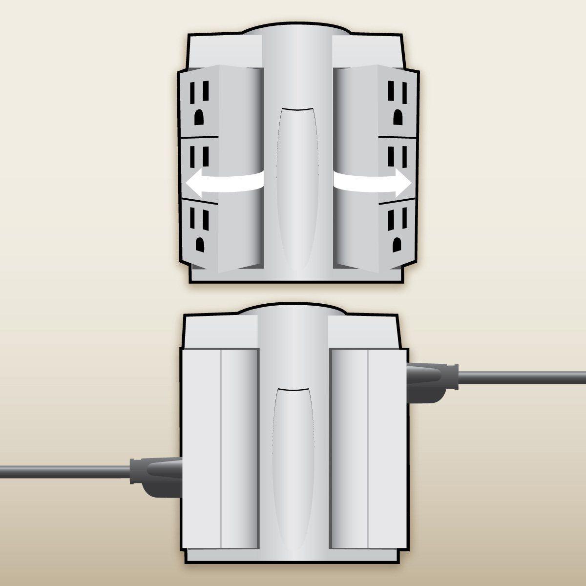 Globe Home Appliance SixOutlet Swivel Surge Tap ueueue Details