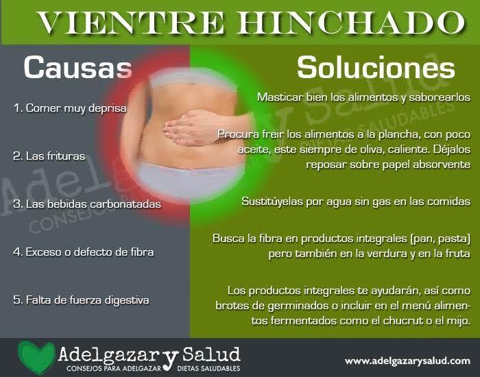 como referirse solfa syllable physiological condition abdominal