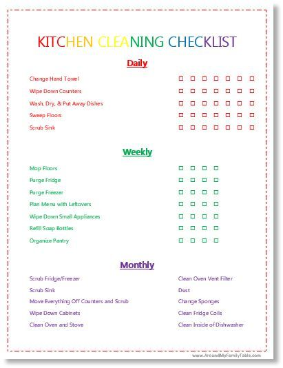 Kitchen Cleaning Checklist (daily, weekly, & monthly tasks...all on ...