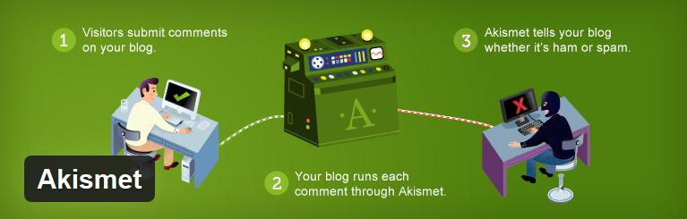 Akismet-Wordpress-Plugin