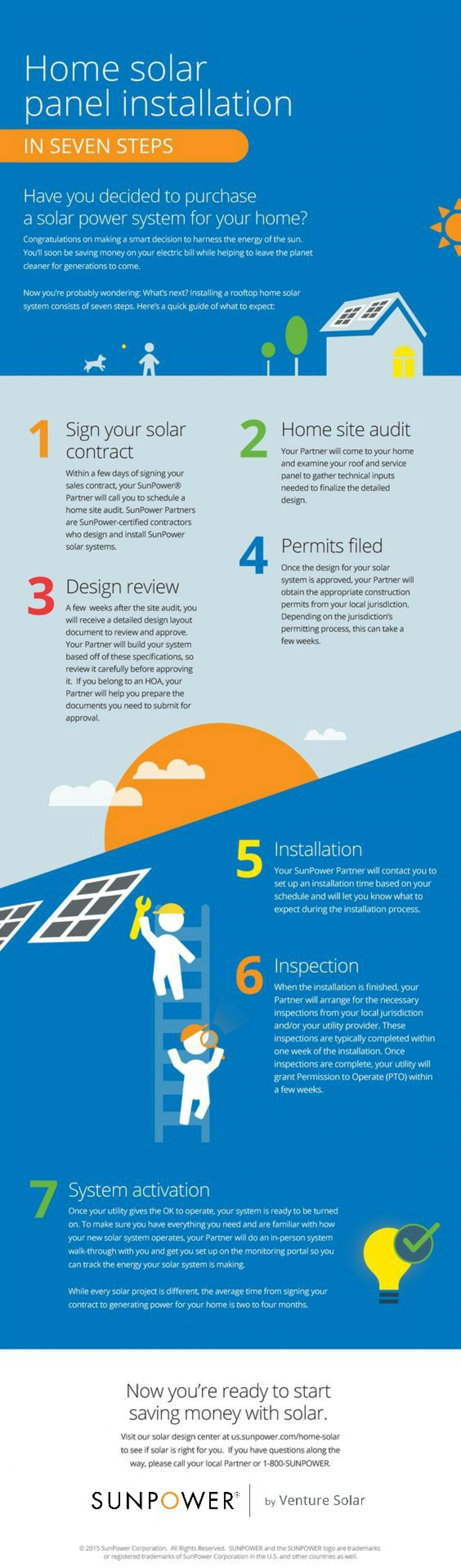 7 Steps To Install Solar Panels On Your Home Solar Panels For Home Solar Panel Installation Solar Solutions