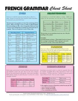 French 1 2 Grammar Cheat Sheet La Grammaire Fran Learn French