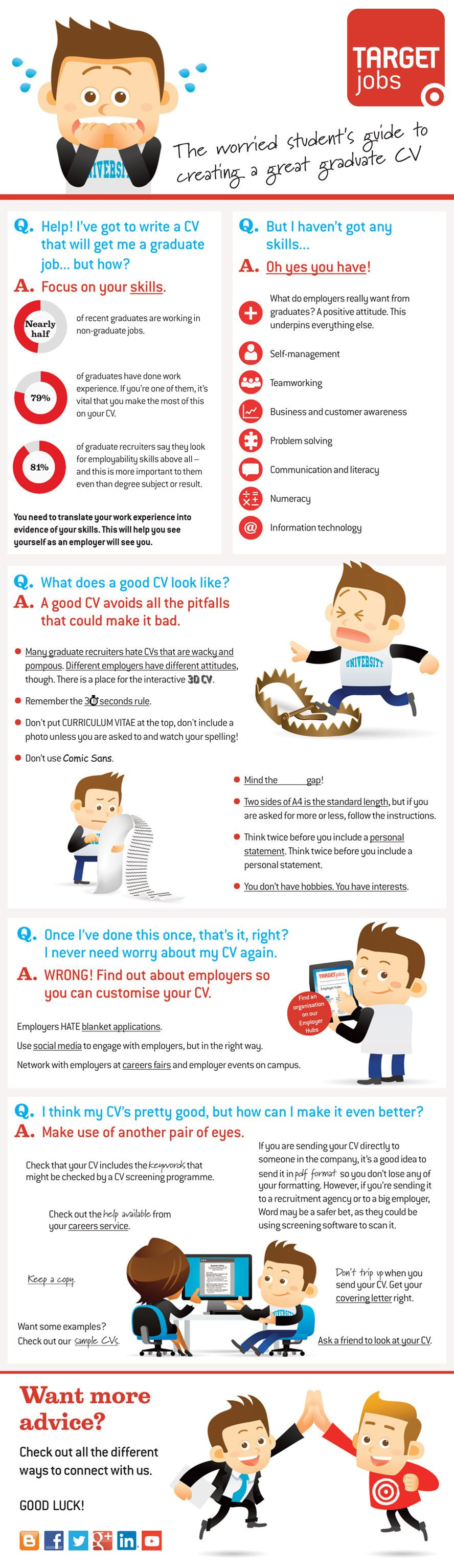 What Makes A Recruiter Hate Your Cv  Cv Advice
