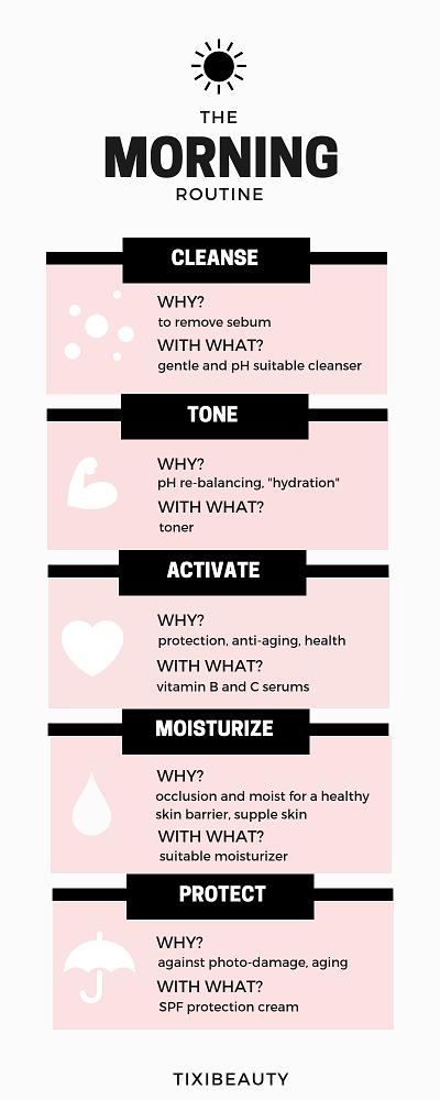 Skincare routine  #skincareroutine