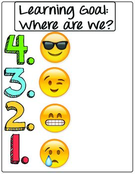 Self Assessment Emojis Poster  School  Educational Ideas