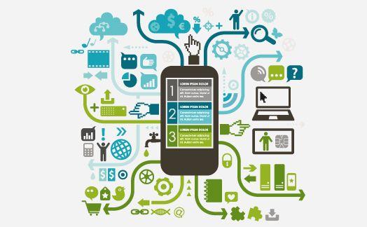 Mobile Device Management | Mobile Device Management | Mobile