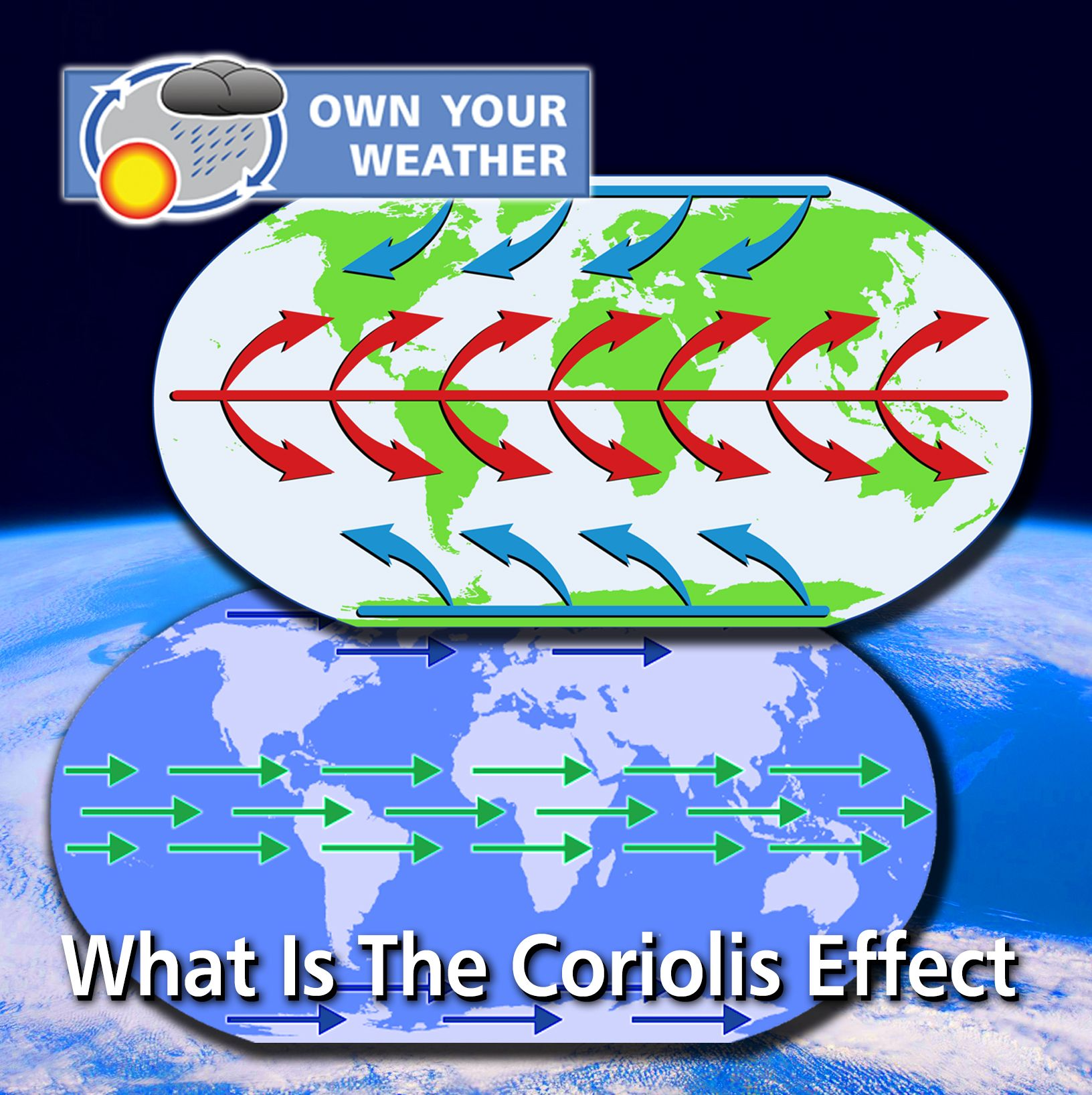 What Is The Coriolis Effect And How Does It Affect Our