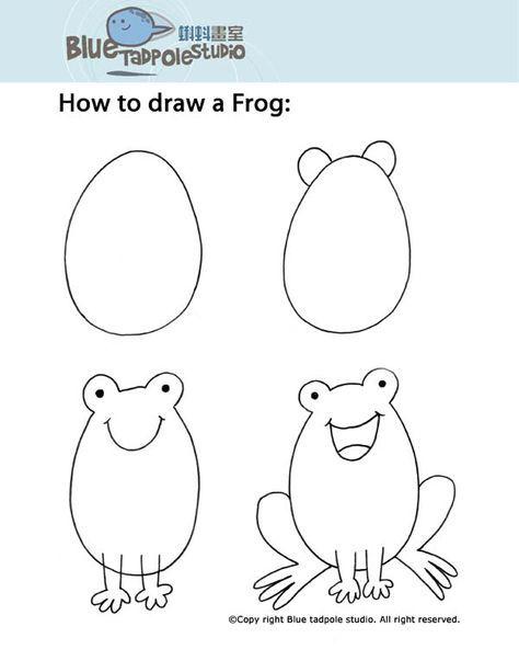 Einen Frosch malen | Malen/Zeichnen | Pinterest | Frosch malen ...