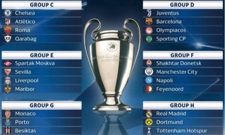 Calendario Quarti Di Finale Champions League.Champions League 2017 2018 Calcio Attualita Roma E Napoli