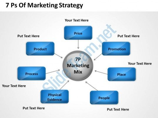 Project Management Consultant Of Marketing Strategy Powerpoint