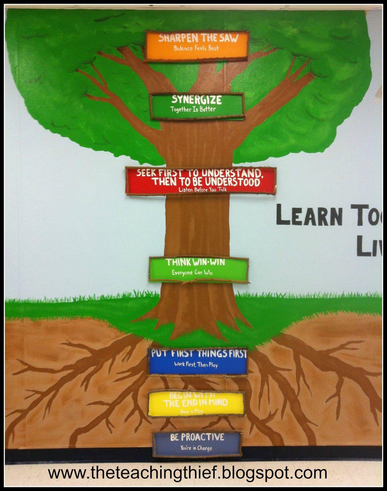 My School S Leader In Me 7 Habits Tree