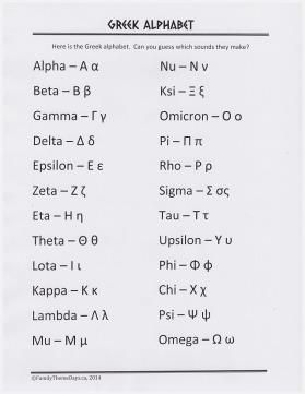 photo about Printable Greek Letters identified as Greek Alphabet - Free of charge Printable Quotations Greek alphabet
