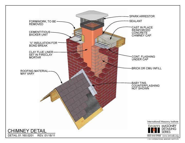 01 160 0201 Chimney Detail Tech Drawings Masonry