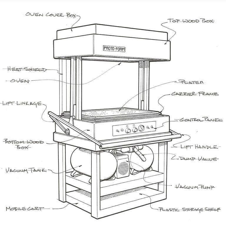 diy build your own vacuum forming machine