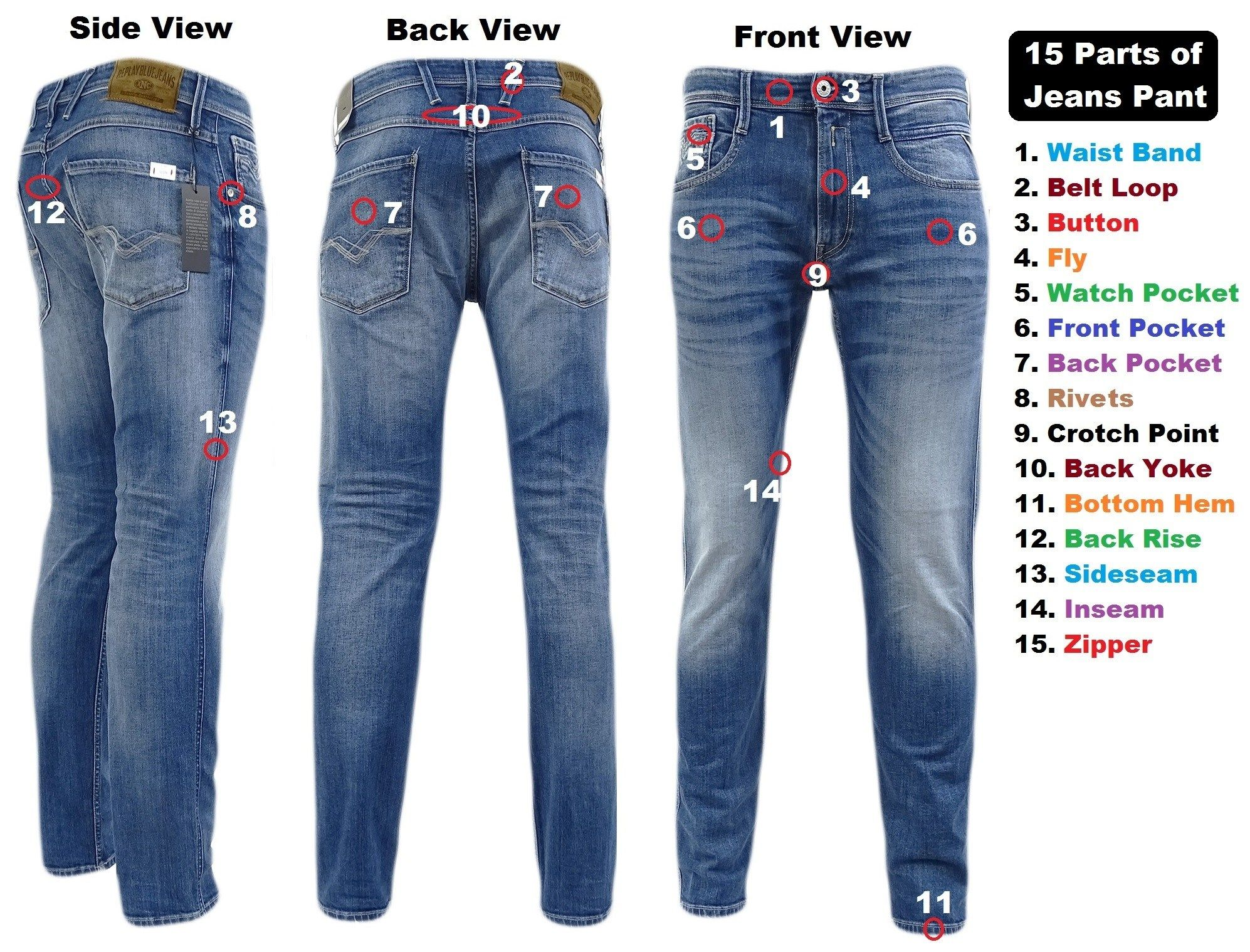 Image Result For Jeans Pattern Name Of Parts Jeans Pants