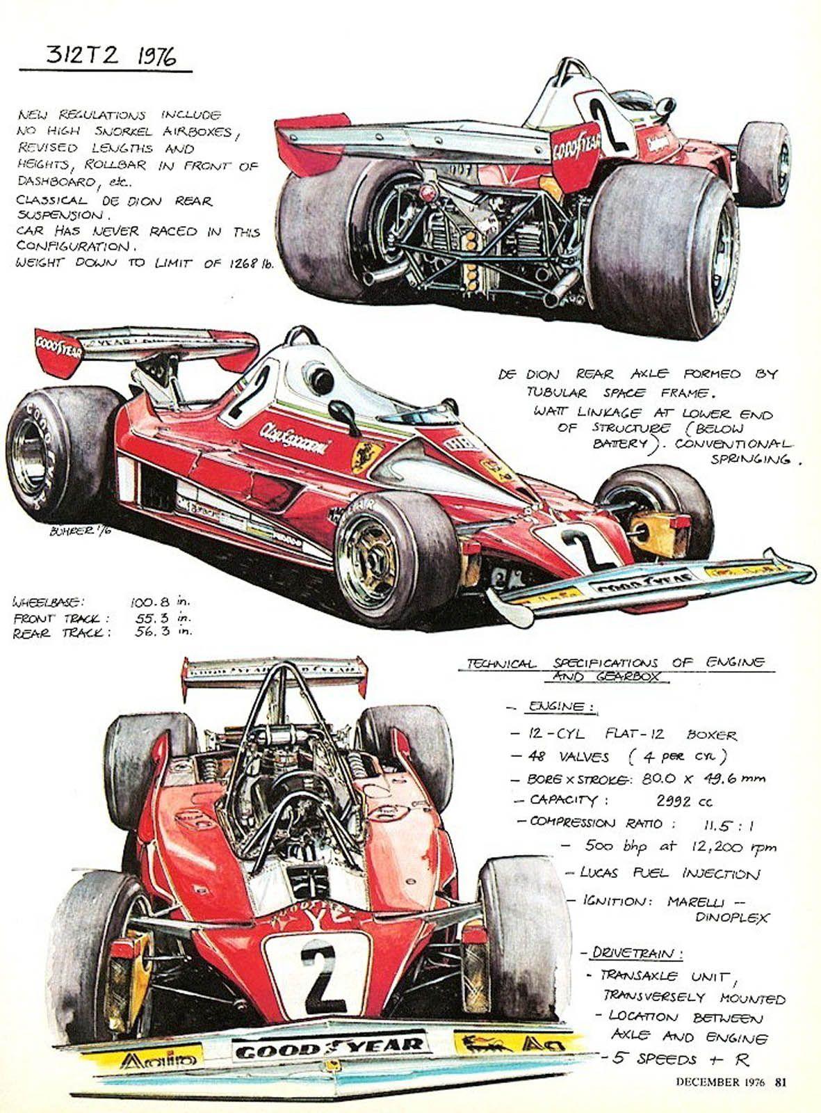 Werner Bührer Illustrations « Car Design TV | Formula One ...