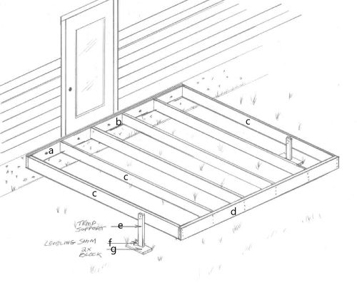 Detailed Instructions For Building A 10 X 10 Deck Deck Framing Building A Deck Deck Design