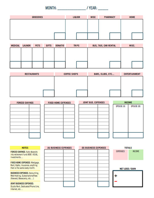 Chart For Organizing Expenses Income For Freelancers Coffee Shop Bar Business Expense Document Sharing