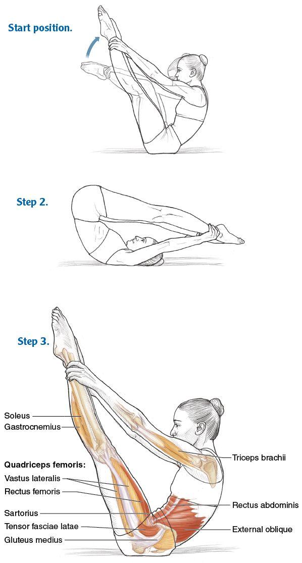 Pin On Yoga Posture