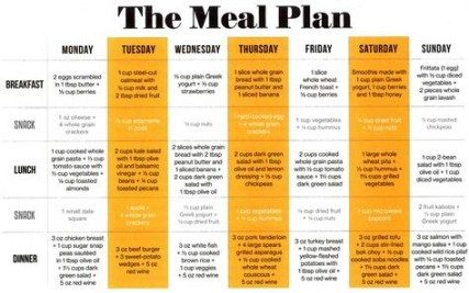 Fitness Meals Plans 58  Ideas #fitness