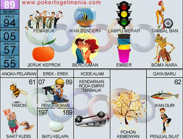 Buku Mimpi Lengkap Dua Angka D Bergambar Poker Character