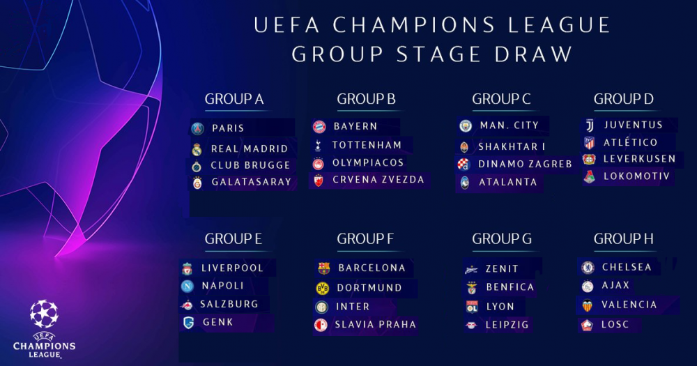 Uefa Champions League 2019 2020 Draw Groups And Schedule Footballtalk Org Uefa Champions League Champions League Uefa Champions League Groups