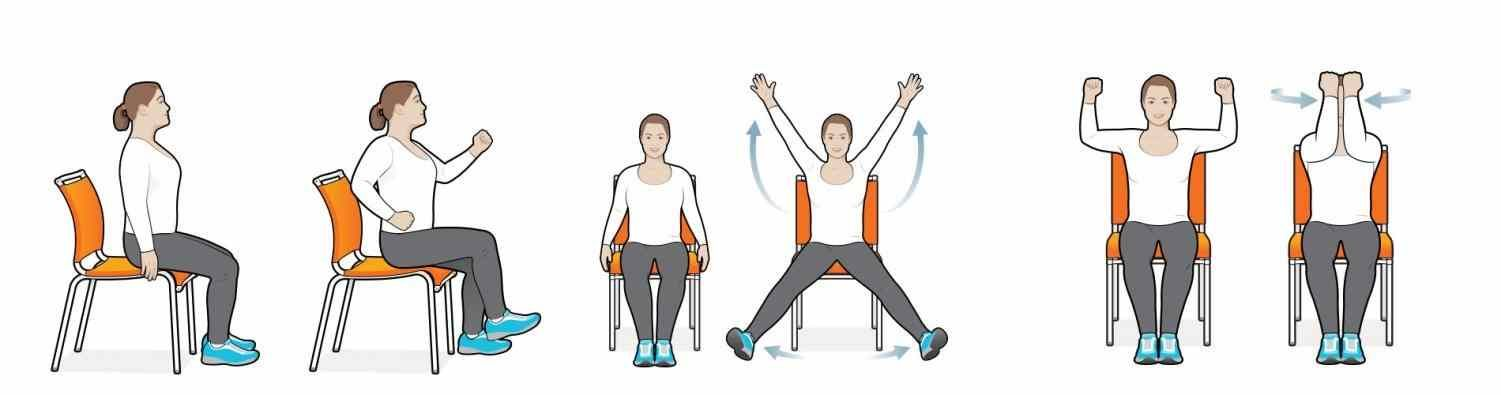 Chair Yoga For Seniors Clipart Http J Mp 2wpezkc Yoga Poses Senior Fitness Easy Workouts Chair Exercises