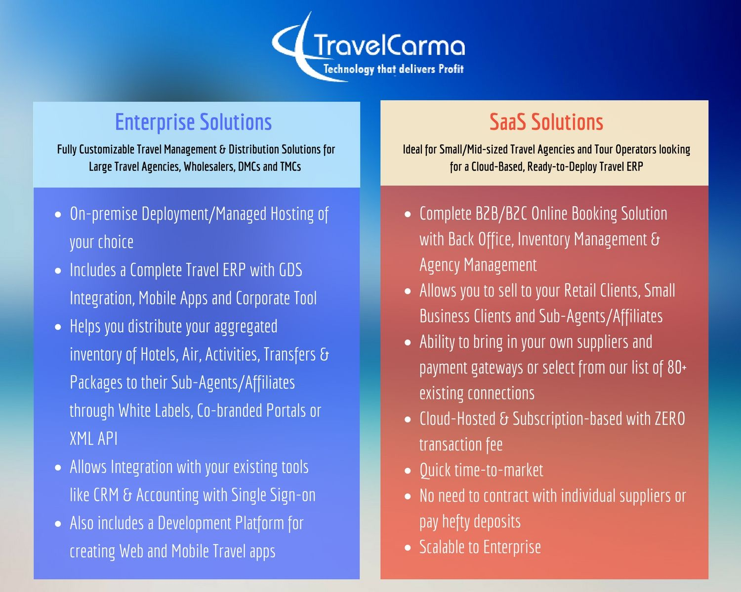 TravelCarma provides a powerful suite of Travel Technology Solutions