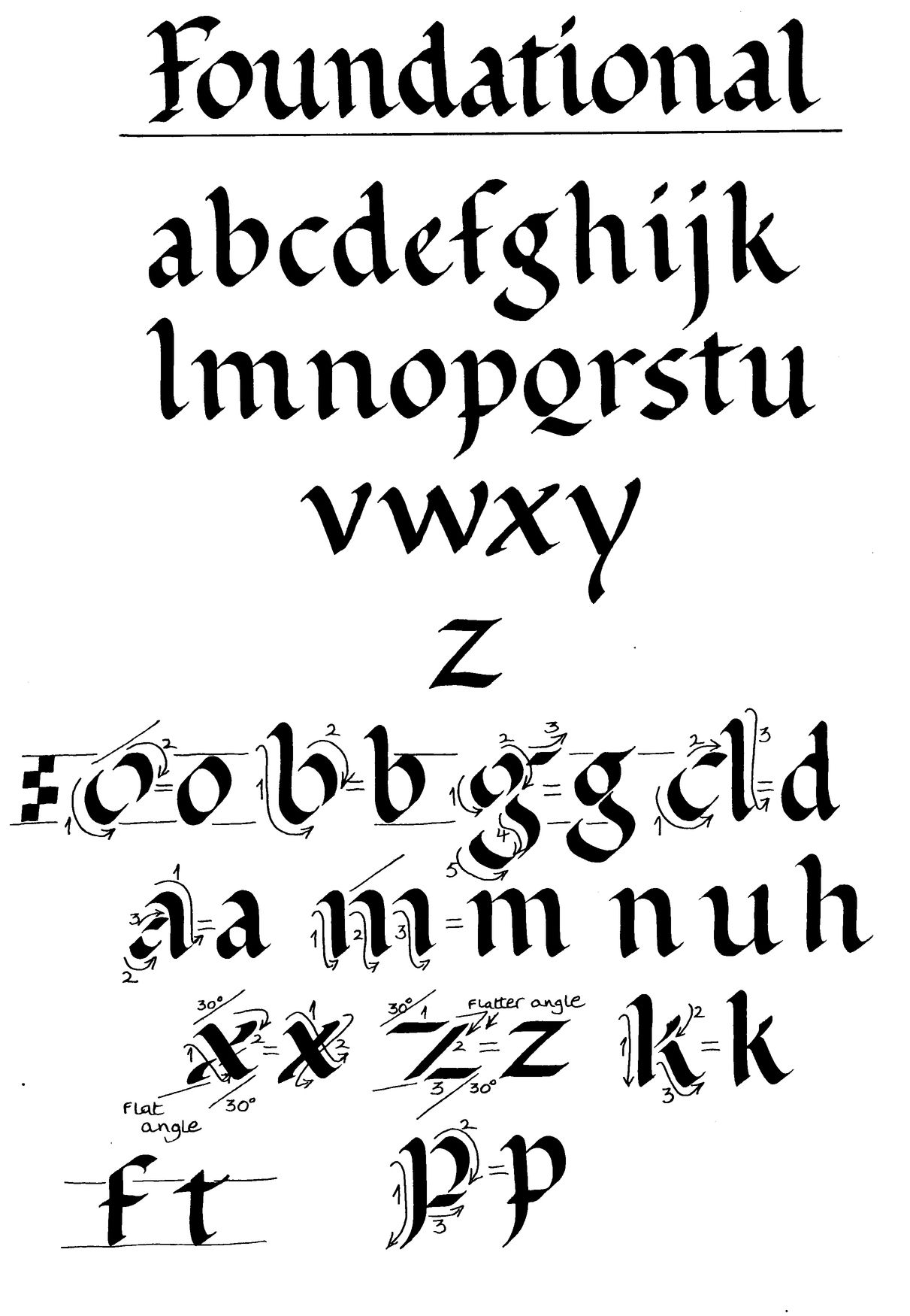 Learn Calligraphy Foundational Hand