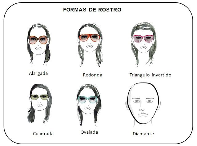 Tipos De Rostros Cuál Es El Tuyo Blog De La Beba Tipo De Rostros Lentes De Sol Gafas Para Cara Redonda