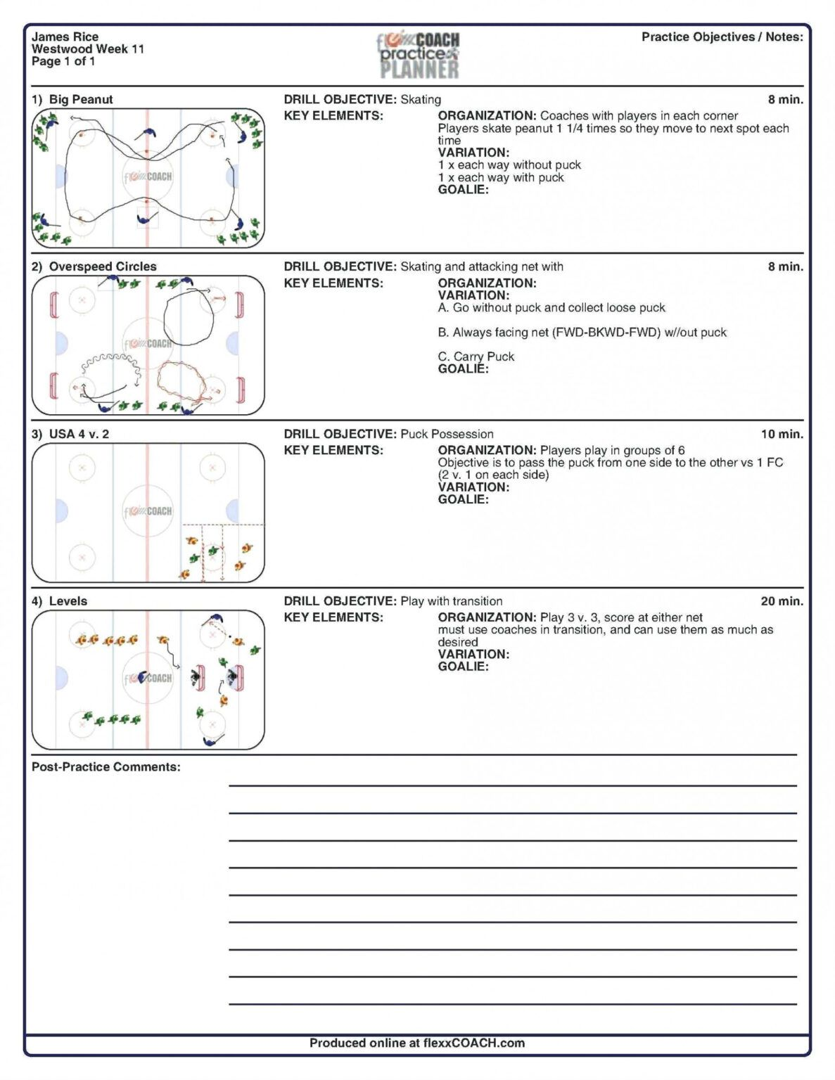 027 Template Ideas Basketball Practice Plan Templates Luxury Within Blank Hockey Prac In 2020 Soccer Practice Plans Basketball Practice Plans Volleyball Practice Plans