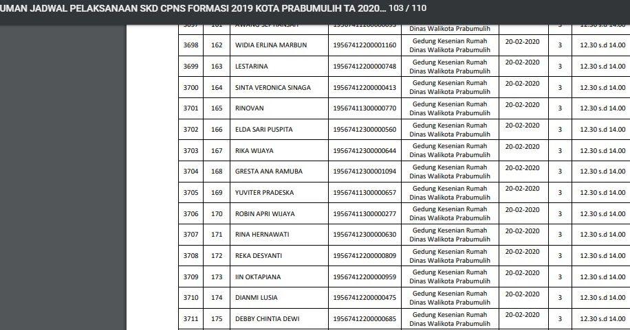 12+ Cpns 2021 guru bk ideas