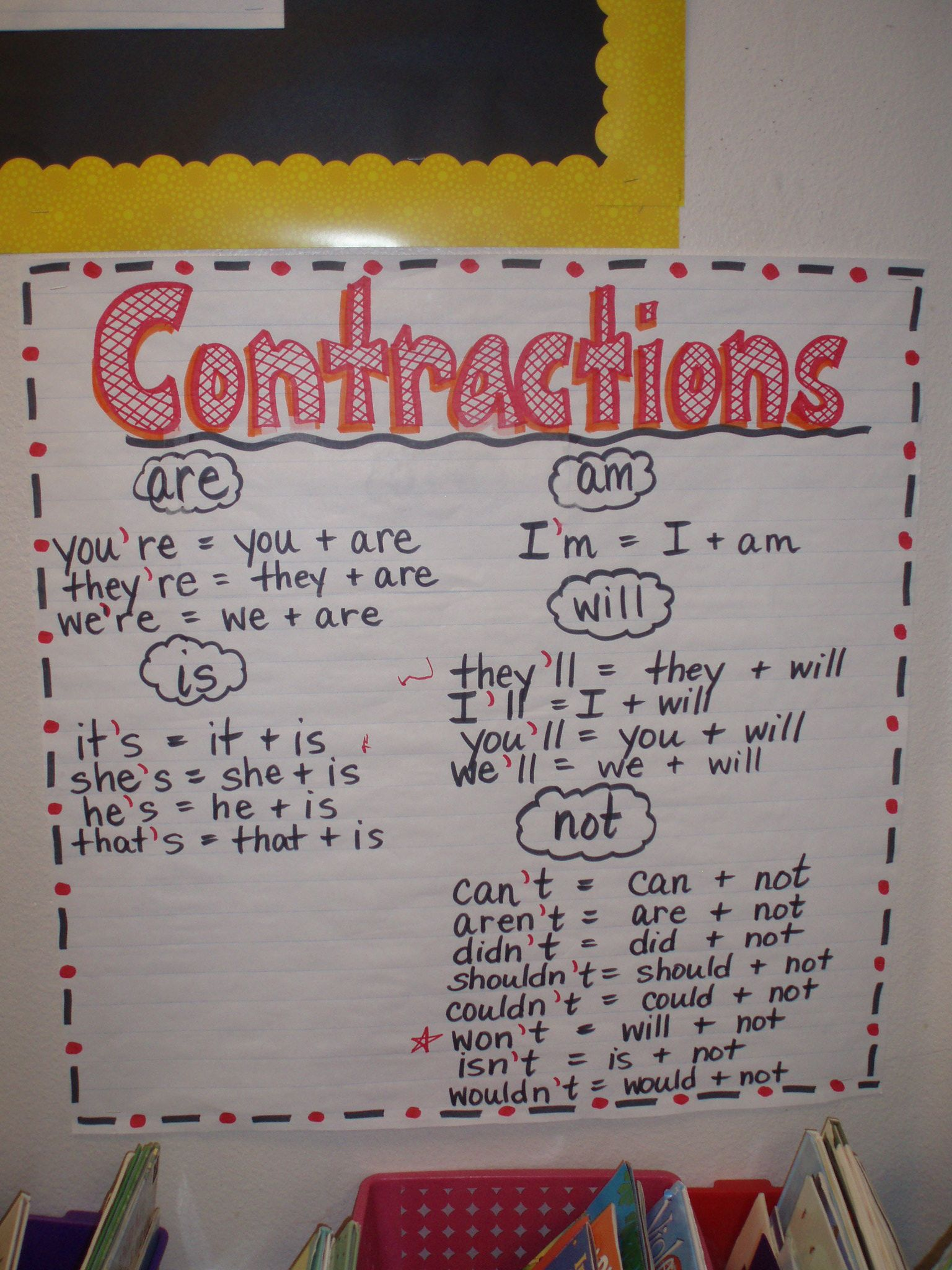 Learning About Contractions
