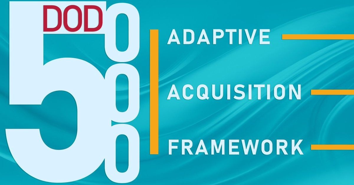 Adaptive Acquisition Framework — Ready, Set, Contract? in