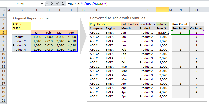 convert data structure for pivot table with formulas kelly s