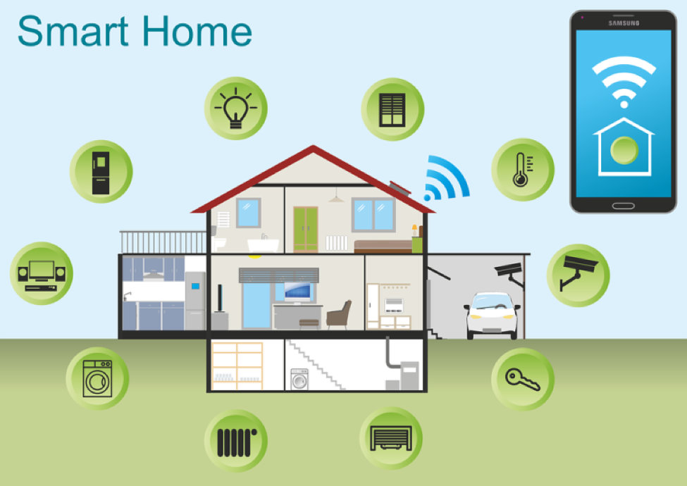 Advantages Of Home Automation smart home automation is a venture that can offer you some