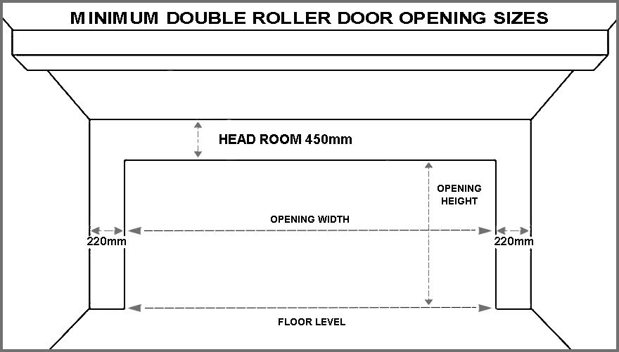 Standard double roller door sizes garage door sizes for What is the size of a standard garage