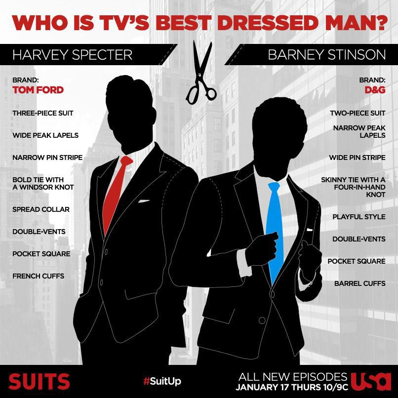 Is TV\'s best dressed man Suits\' Harvey Specter or Barney Stinson ...