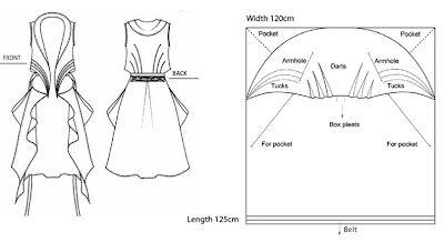 """ZERO WASTE""project, Zheng Cui Lan/Sirina graduation collection | Elena Ryleeva workshop - Fashion Design"