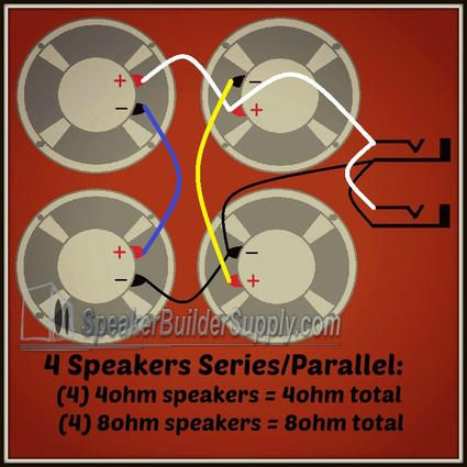 Common guitar cab wiring diagrams | Gitarre, Videos, Basteln | Bass Guitar Speaker Wiring Diagram |  | Pinterest