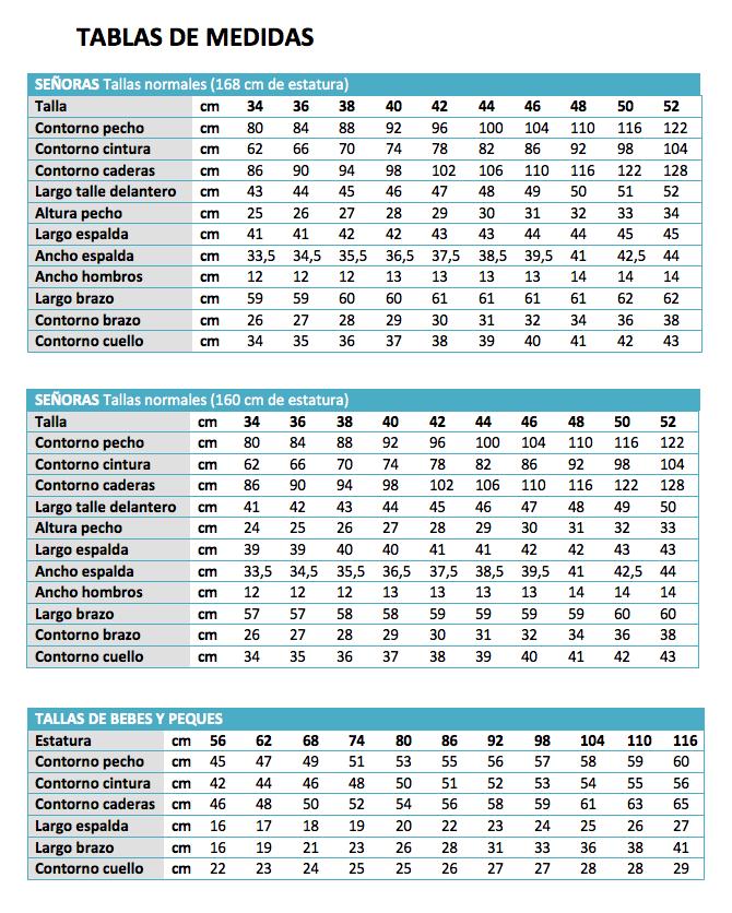 Tabla de Tallas de Ropa Tabla Medidas y Tallas | Ropa de Niño ...