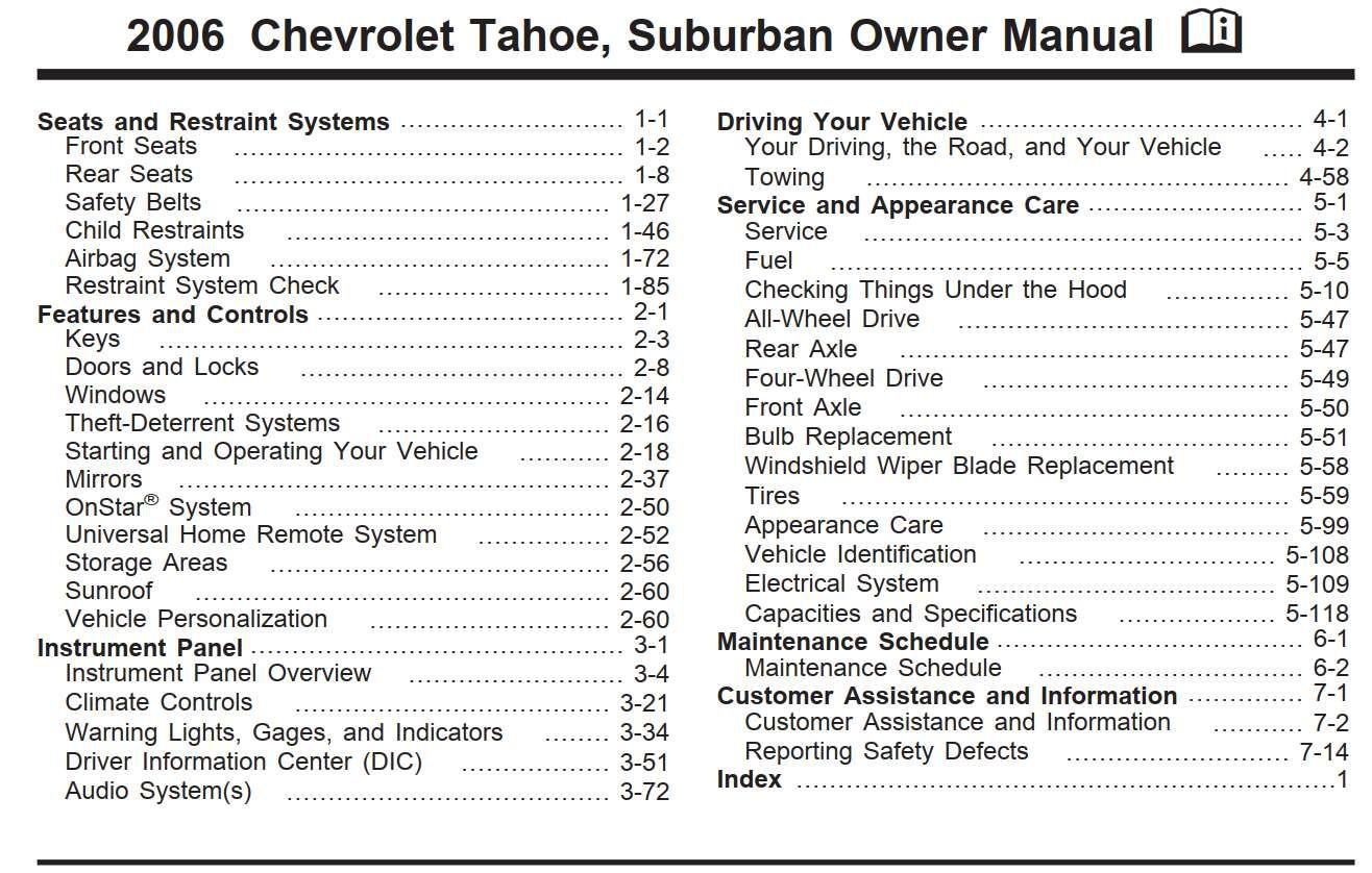 Pin By Procarmanuals Com On Procarmanuals Com Chevrolet Venture