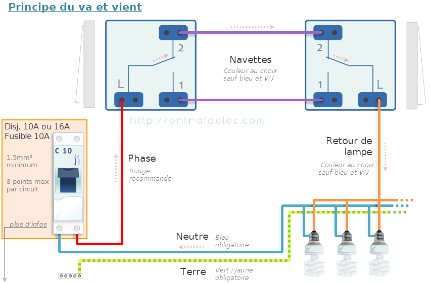 schema va et vient technique de construction pinterest sch ma all es et lectricit. Black Bedroom Furniture Sets. Home Design Ideas