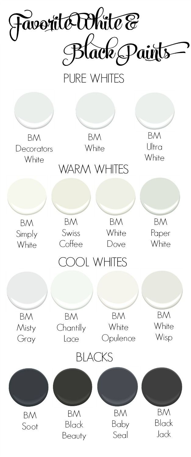 FAVORITE BLACK AND WHITE PAINTS - The Striped House