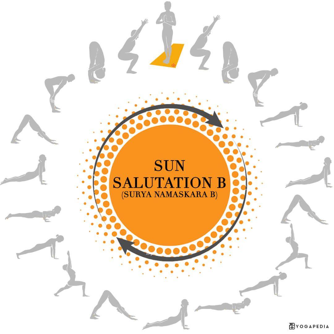 Sun Salutation A Versus Sun Salutation B The Difference You Should Know Sun Salutation B Sun Salutation Yoga Sun Salutation