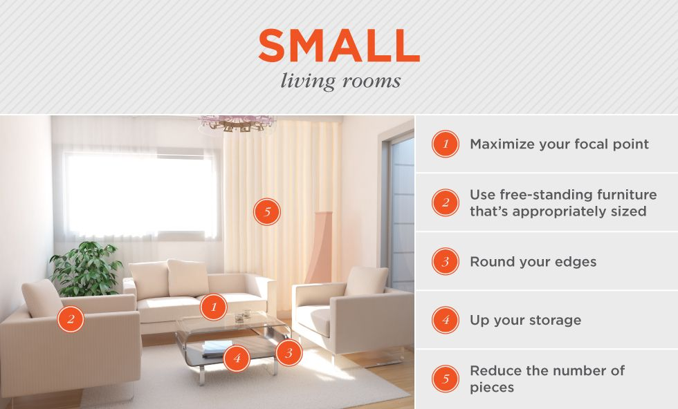 How To Arrange Furniture For Every Room | Shutterfly ...
