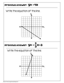 Write Linear Equations in Slope Intercept Form Scavenger ...