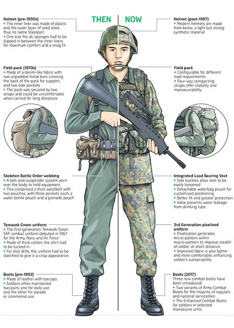Pin by May Myat on ARMY SG | Military, Army uniform